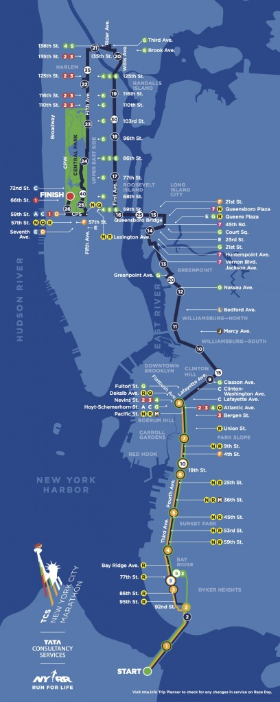 The Course: Marathoning through all 5 boroughs!